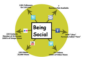 Be social now