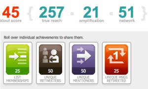 build your Klout Score